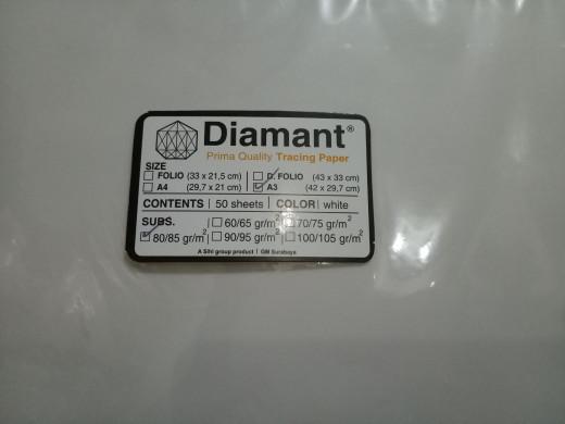 harga Kertas kalkir a3 - 80/85 grm tracing paper Tokopedia.com