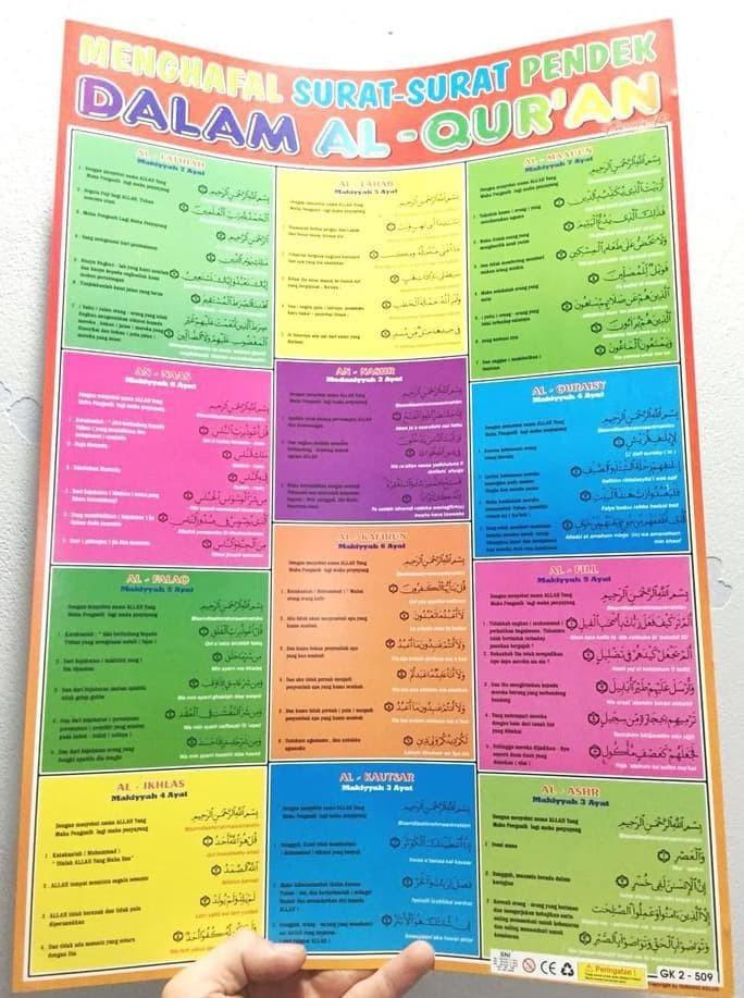 Jual Jual Mainan Poster Edukasi Surat Surat Pendek Dalam Al Quran Termurah Dki Jakarta Tokogeraint Tokopedia