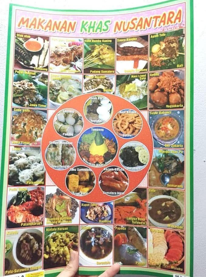 Jual Jual Mainan Poster Edukasi Makanan Khas Nusantara ...