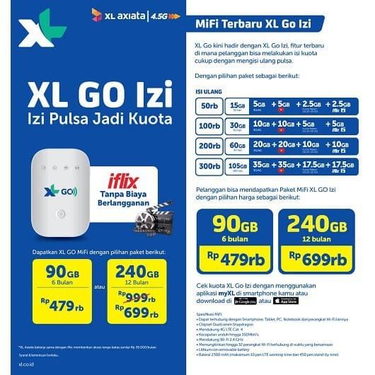 Jual XL Go Modem Izi Wifi 4G LTE 6 bulan (Ready Hitam) - Jakarta ...