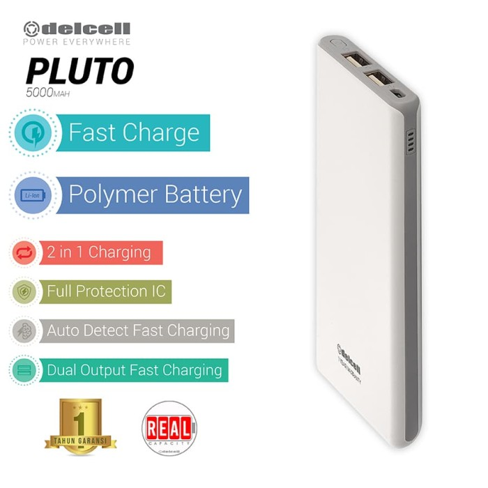 Delcell 5000mAh Powerbank PLUTO Real Capacity Slim Fast Charge - Putih