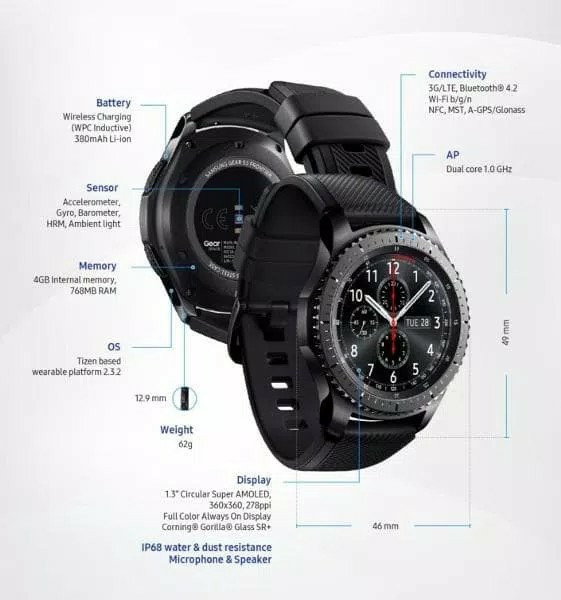 Samsung Gear S3 Classic Original 100 % Waterproof IP68 AMOLED Display