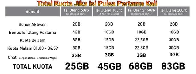 Modem WiFi MiFi Smartfren Andromax M3Y 4G LTE (KUOTA 30 GB) - Hitam