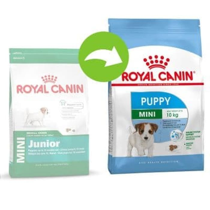 Foto Produk Royal Canin Mini Junior / Puppy Mini 4 kg - Promo Price dari casper petshop