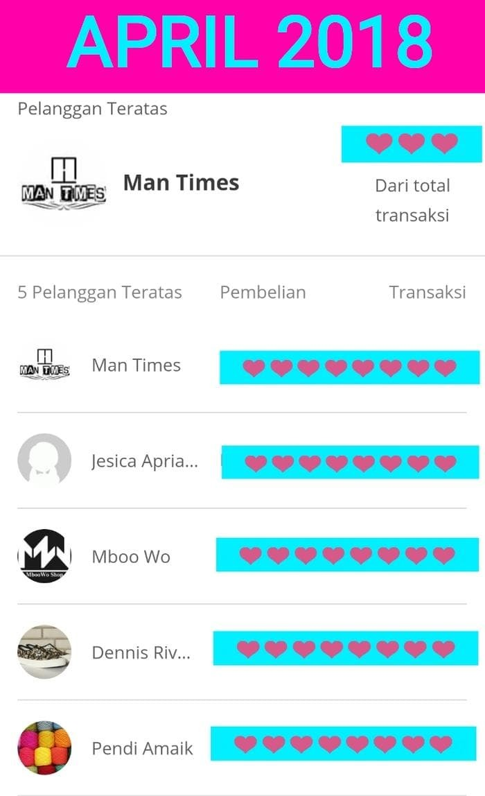 Jual GIVEAWAY RAMADHAN Jakarta Barat CahayaNi2