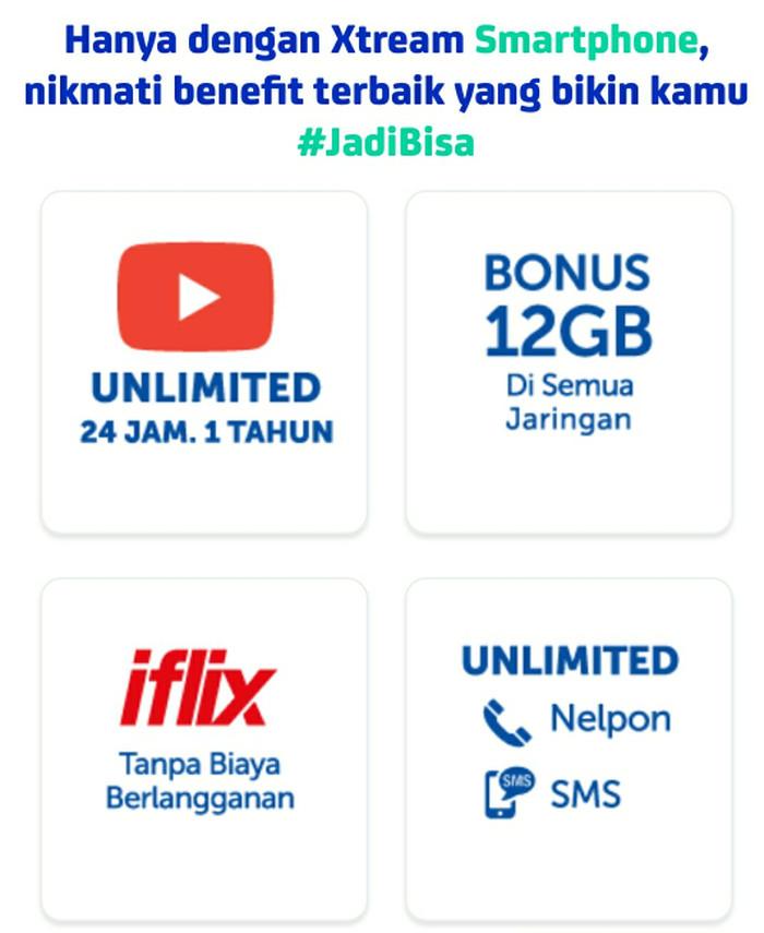 ... Winner Tab V Lite Putih Te. Source · Android Evercoss Xtream 1 Pro M50 Star - Ram 1GB Rom 8G Berkualitas