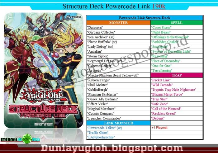 harga Yugioh structure deck powercode link Tokopedia.com