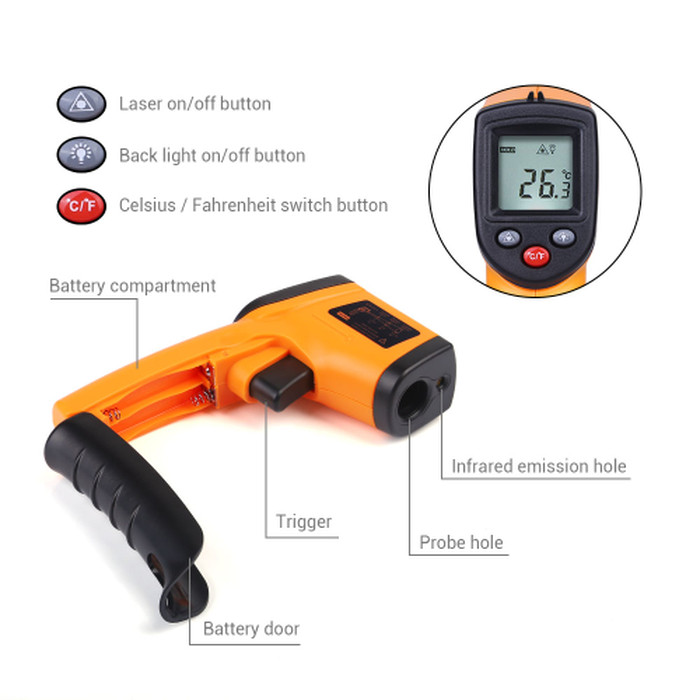 Digital Infrared Thermometer Thermogun Pengukur Suhu Panas
