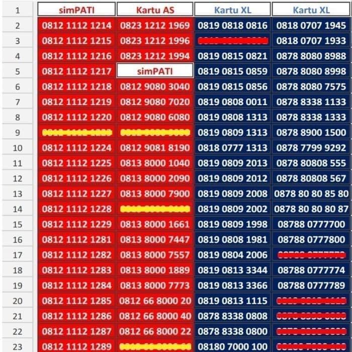 Jual Kartu Perdana Simpati 4g Lte Nomor Cantik No Hp Telkomsel