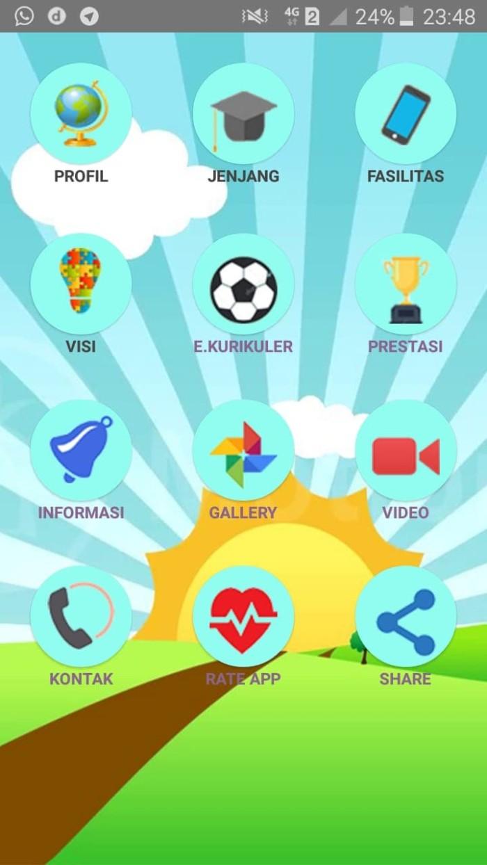 Jual Aplikasi Profile Sekolah Berbasis Mobile Android Source Code Jakarta Selatan Ekataloog