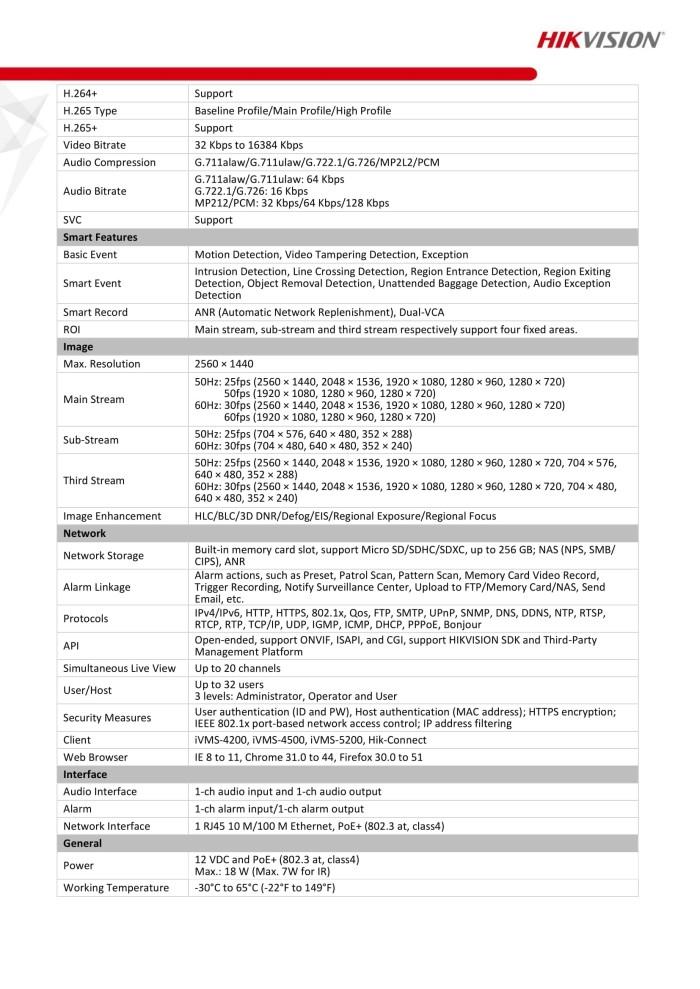 Jual Hikvision DS-2DE4425IW-DE 4MP 25x Network IR PTZ Camera free bracket -  Kota Surabaya - fbcctv online distributo | Tokopedia