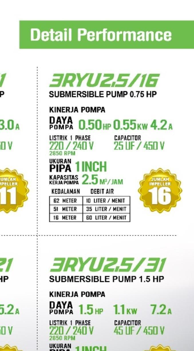jual ryu pompa satelit 0 5 hp 3 inch submersible pump york shimizu rh tokopedia com
