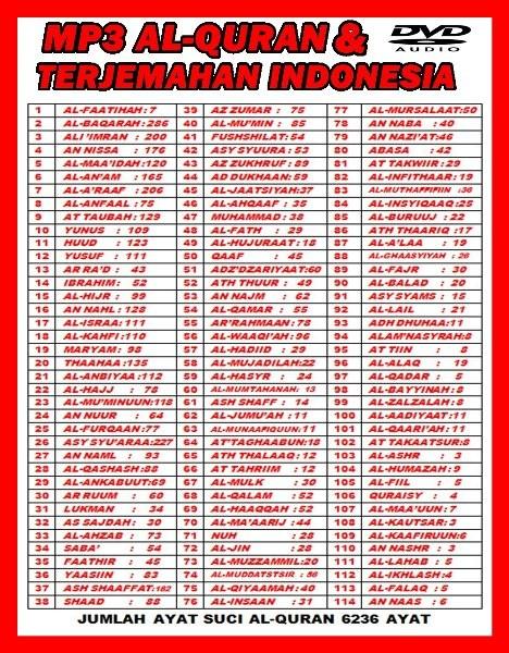 Jual Terlaris DVD MP3 AL QURAN DAN TERJEMAHAN BAHASA INDONESIA 30 JUZ -  Jakarta Pusat - thamcit 3 | Tokopedia