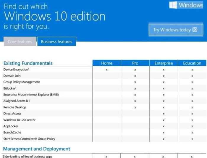 Jual Terpopuler Windows 10 Enterprise Ltsc 2019 - License Lisensi Original  - DKI Jakarta - Arief Rusli | Tokopedia