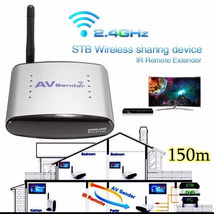 harga Wireless av sender stb tv audio video transmitter receiver 2.4ghz pal Tokopedia.com