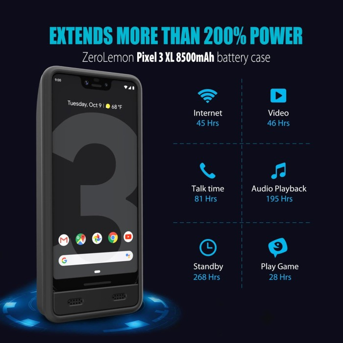wholesale dealer 0d6cb e2ff8 Jual Zerolemon Google Pixel 3 XL 8500 mAh Battery Case Power Case - Kota  Malang - Zerolemon shop | Tokopedia