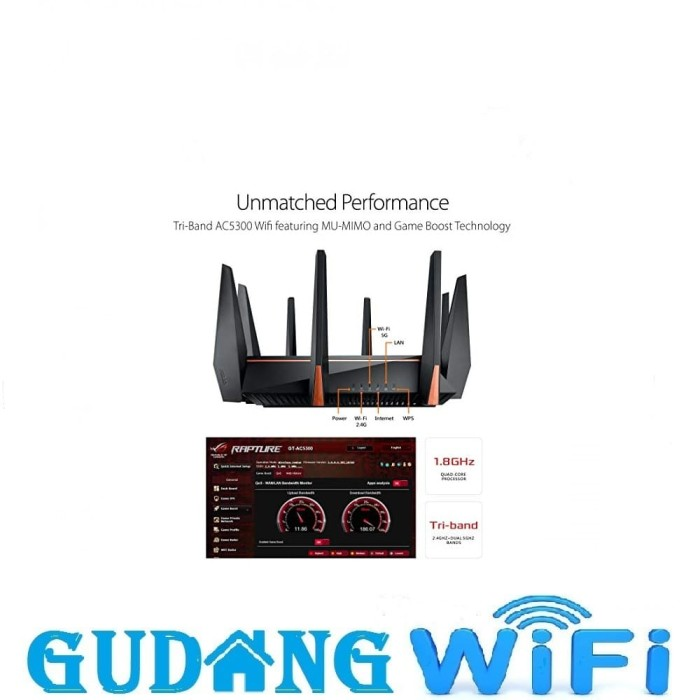 Jual ASUS GT-AC5300 WiFi Router Gaming Tri-Band AiMesh - GudangWifi |  Tokopedia