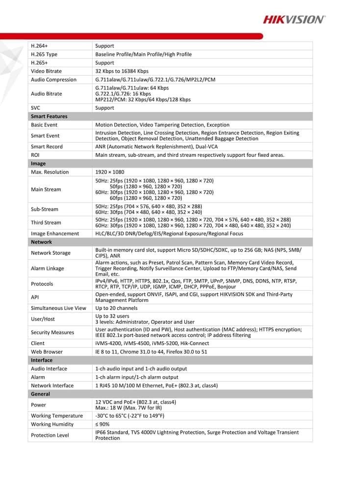 Jual Hikvision DS-2DE4225IW-DE 2MP 25X Network IR PTZ Camera FREE BRACKET -  Kota Surabaya - Tunggal Elektro | Tokopedia