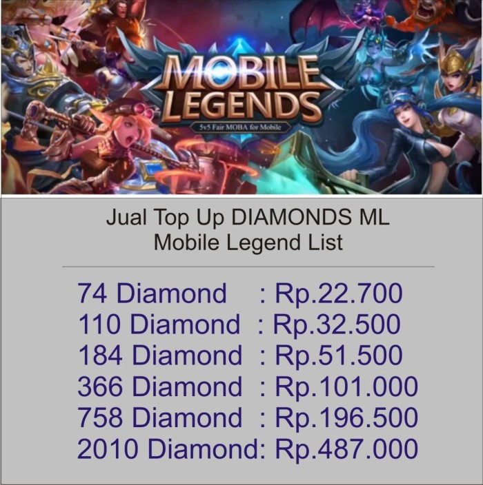 DIAMOND ML Mobile Legend