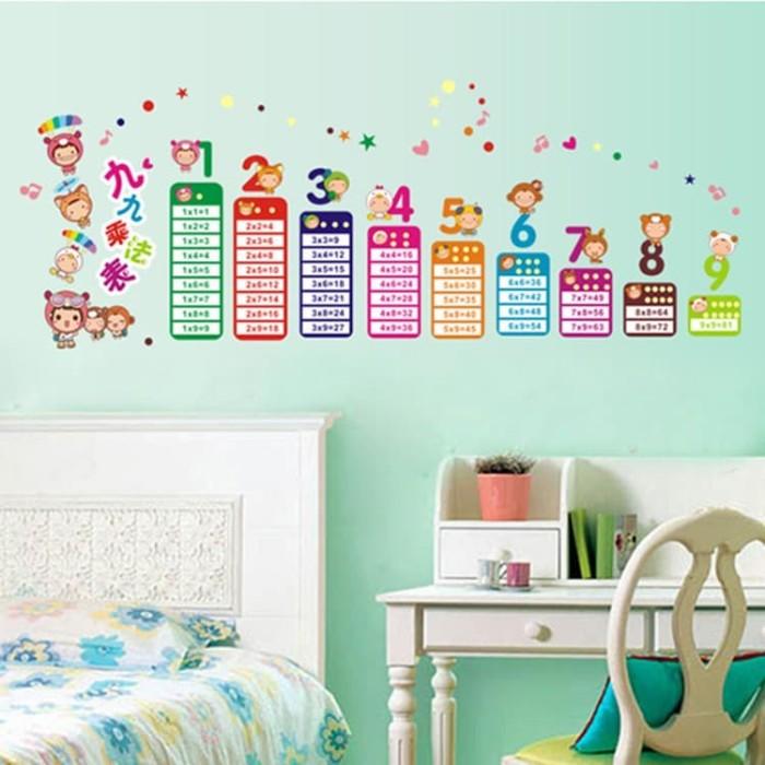 jual wall sticker / stiker dinding perkalian anak kids angka belajar