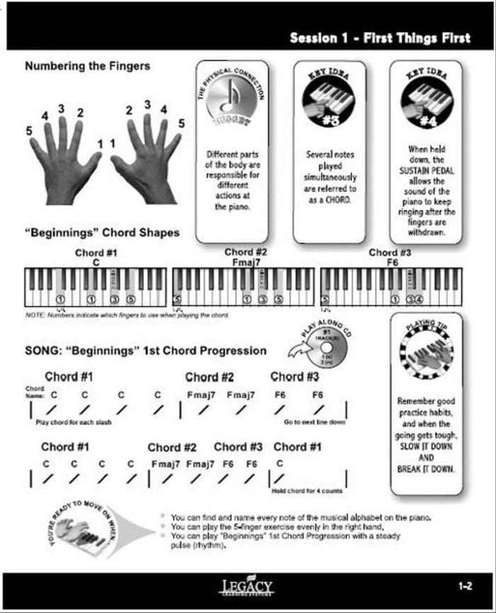 Jual Paling Terlaris Belajar Piano Learn Master Piano Baik Jakarta Utara Bagas Pamungkas Tokopedia