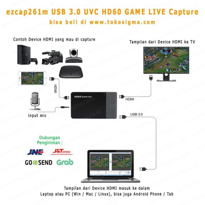 Foto Produk EZCAP 261m USB3.0 HDMI VIDEO GRABBER CAPTURE HD60 GAME LIVE 1080P dari joehapoy