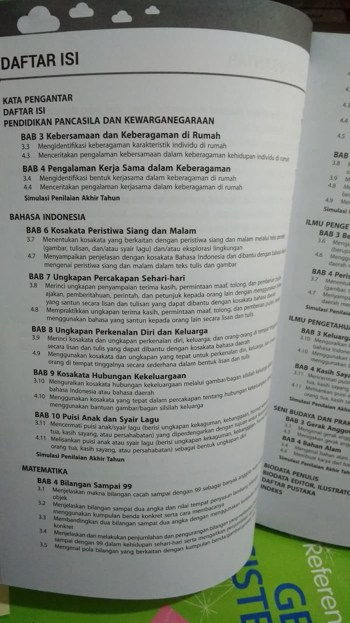 Jual Terbaru PRIMA PH Penilaian Harian 1B UNTUK SD MI KELAS I K13N Jakarta Barat AmongKurn