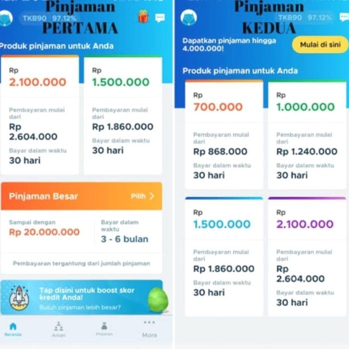 Jual Pinjaman Online 5 Menit Cair Kab Sukabumi Danarupiah