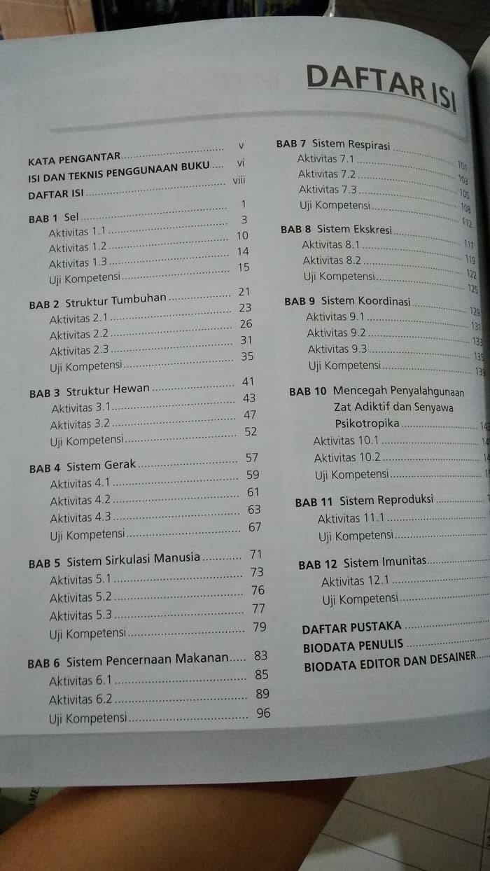 Jual Buku Murah BUPENA BUKU PENILAIAN 2 BIOLOGI UNTUK SMA MA KELAS XI Jakarta Utara KenzieRahimah