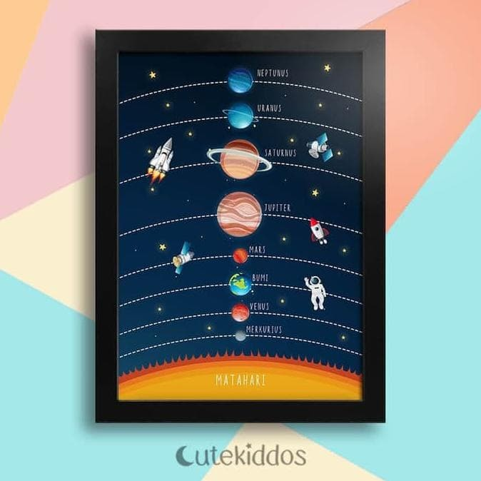 Jual Hot Sale Hiasan Dinding Kamar Anak Poster Tata Surya Solar System Jakarta Selatan Cahaya Zsg Tokopedia
