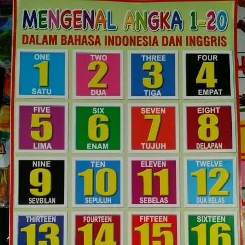 Jual Poster Mengenal Angka 1 20 Bahasa Indonesia Dan Inggris Kota Bekasi Partyparty Tokopedia