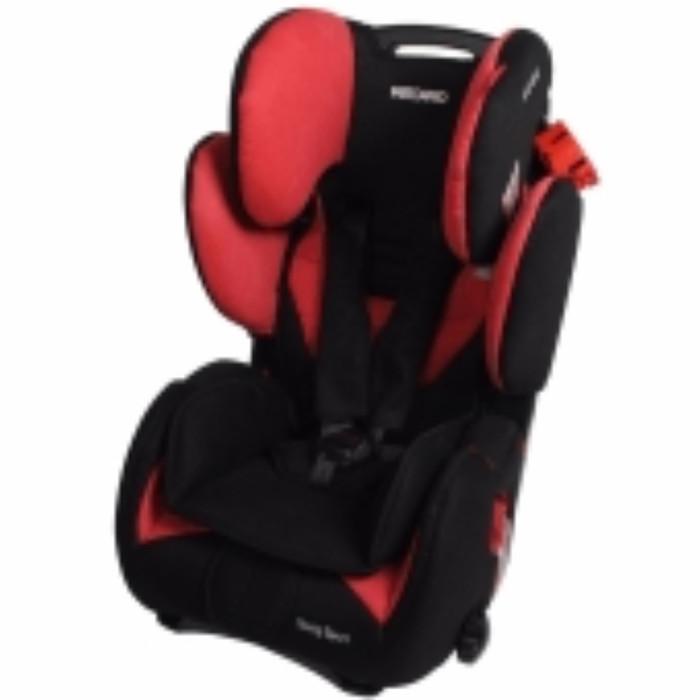 Jual Recaro Young Sport Car Seat Eminim Tokopedia