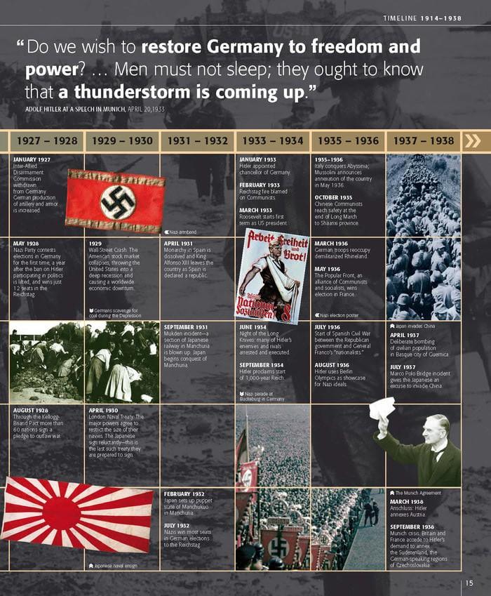 world war ii the definitive visual history