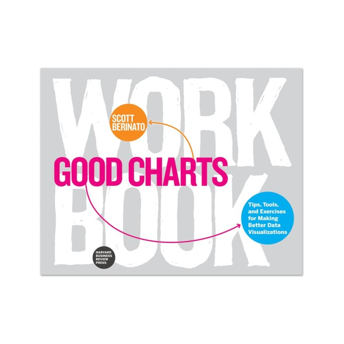 harga Scott berinato good charts workbook Tokopedia.com