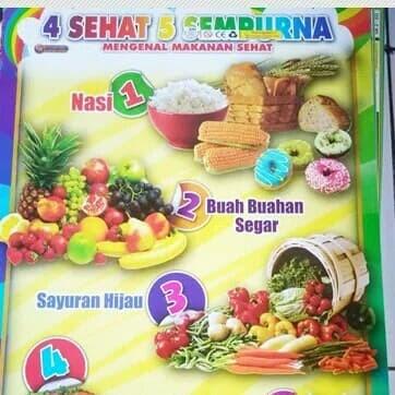Jual Poster Makanan Dan Minuman Empat Sehat 5sempurna Jakarta