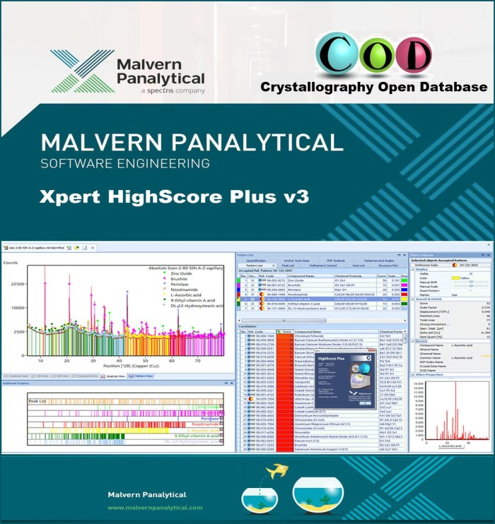 Jual PANalytical HighScore Plus v3 + Crystallography for XRD Data Analysis  - Jakarta Timur - Software Library | Tokopedia