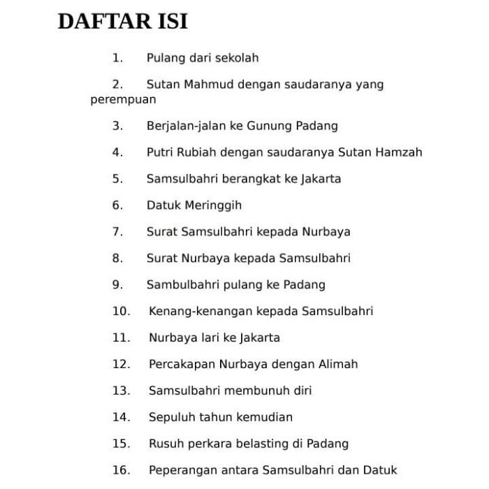 Ebook Siti Nurbaya