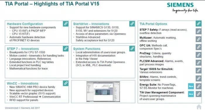 Jual Siemens Simatic TIA PORTAL V15 UPDATE 3 - DKI Jakarta - DarkShade Shop  | Tokopedia