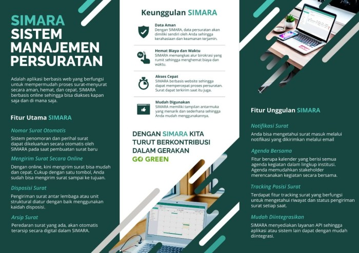 Jual Simara Software E Office Untuk Surat Menyurat Digital Online Kab Sidoarjo Profio Tokopedia