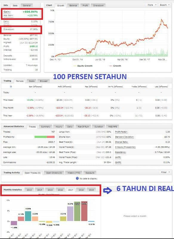 Rugi dari forex cargo private company valuation techniques to external investment