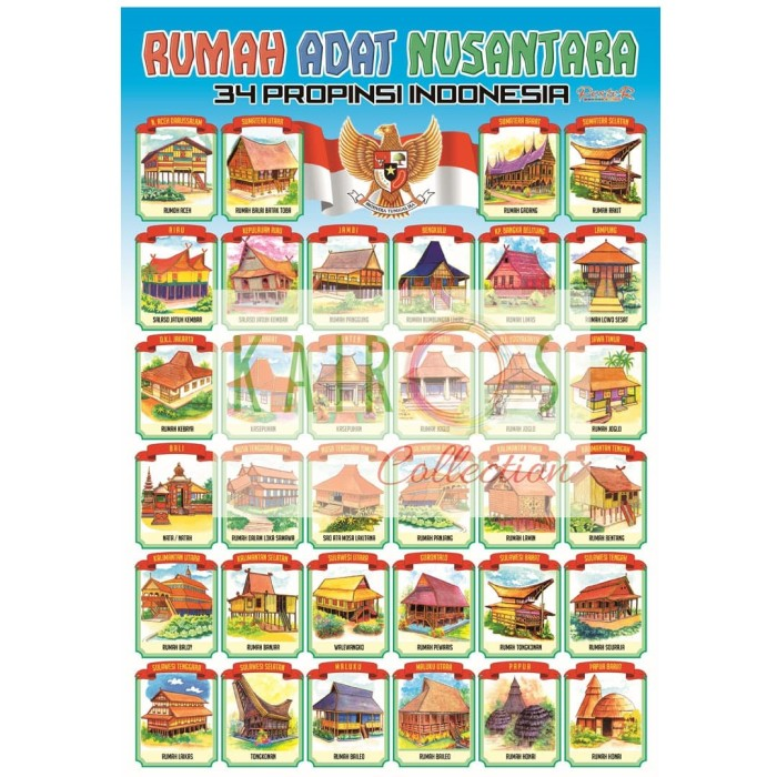 Jual Poster Rumah Adat Kota Surabaya Kairos Collection Tokopedia