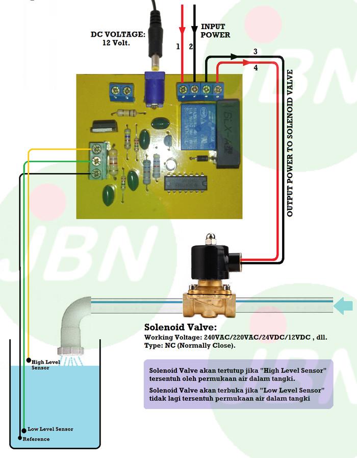 harga Solenoid valve controller / kontrol kran air elektrik / tegangan ac/dc Tokopedia.com