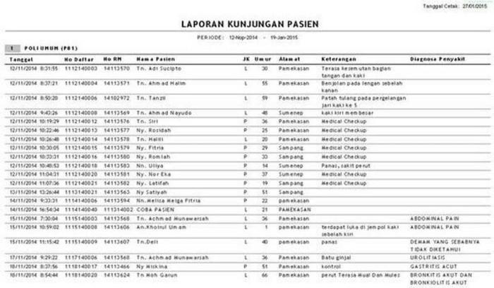 Jual Software Apotek Dan Klinik Terbaru Kota Surabaya Mulya Program Tokopedia
