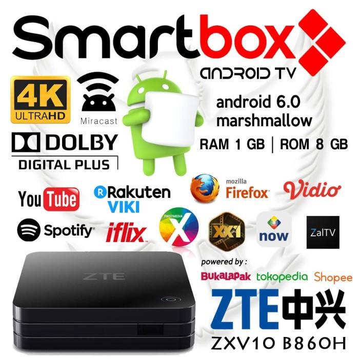Digital smartbox
