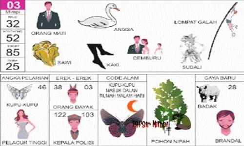 Jual Buku Mimpi Togel 2d Bergambar Erek Erek Lengkap Jakarta Barat