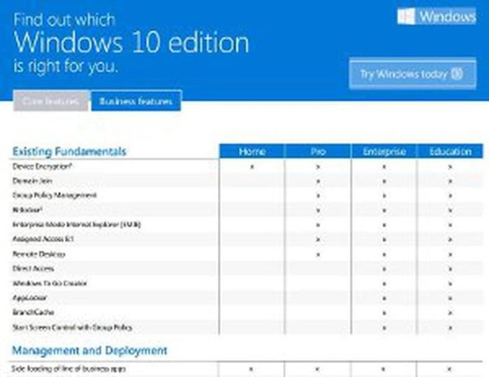 Jual Windows 10 Enterprise LTSC 2019 - License Lisensi Original Berkualitas  - DKI Jakarta - Mikha store's | Tokopedia