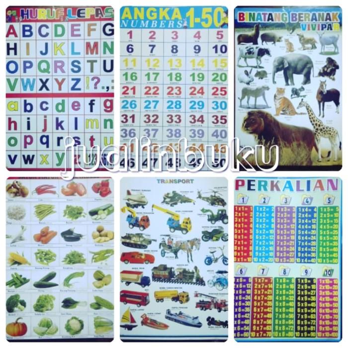 Foto Produk Poster Edukasi Anak dari Jualin Buku