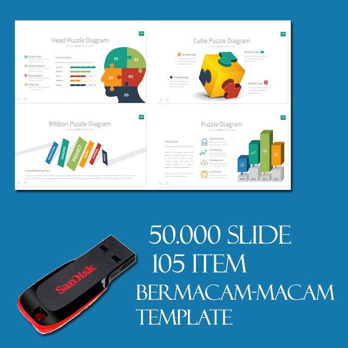 Foto Produk template power point premium | free flash disk 16 Gb dari josbosku