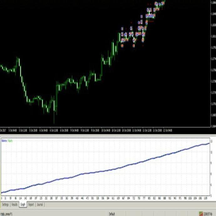 Pengenalan Trading Forex Dan Implementasinya Di Indonesia