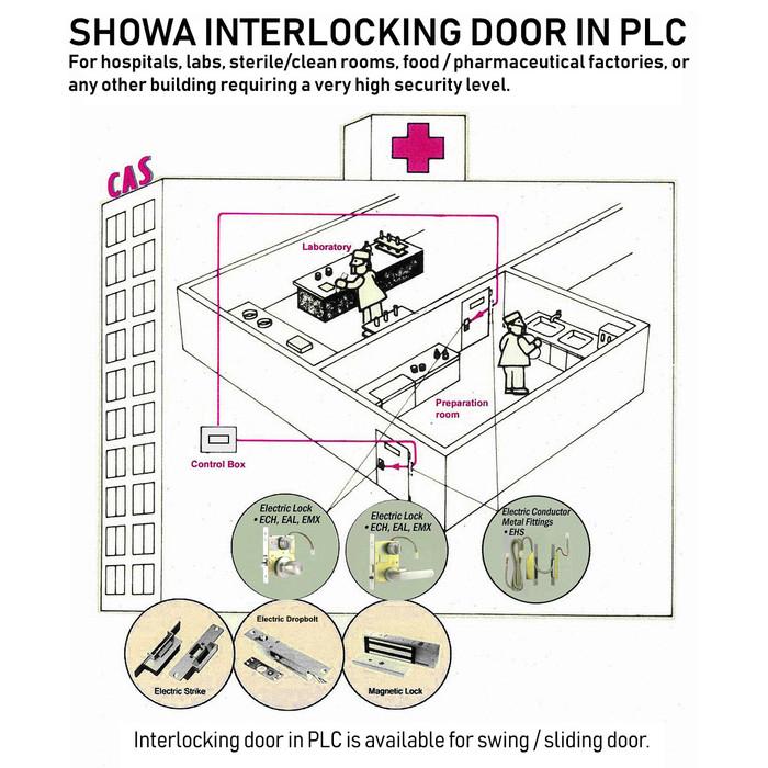 Foto Produk CAS PLC Door Trap 2 Door System Controller for COVID19 Corona virus dari citraamantosa